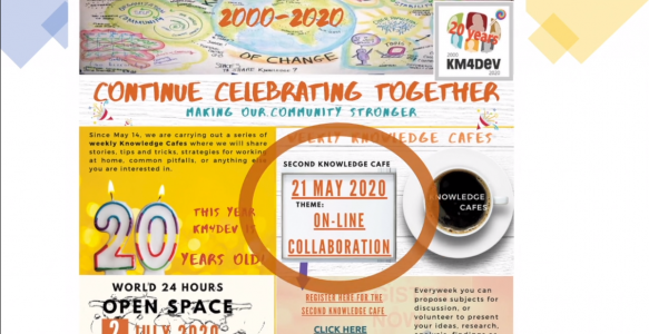 Online collaboration: Looking back to see into the future
